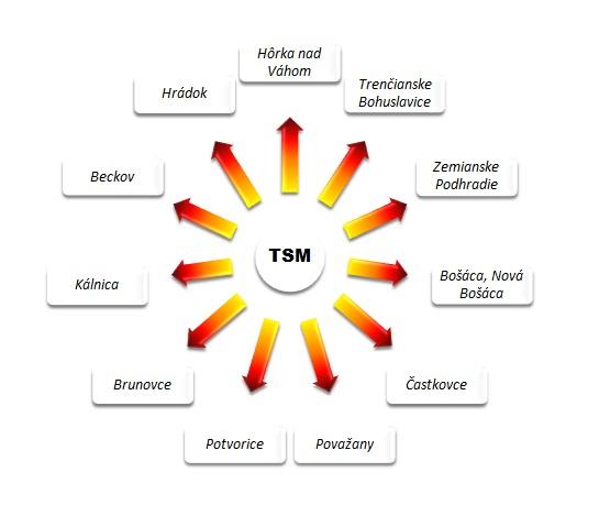tsm_odpad-obce
