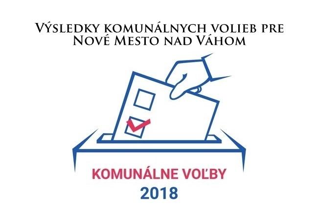 komunalne volby nove mesto nad vahom